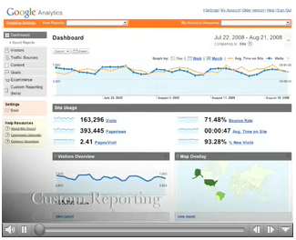 Google Analytics Custom Reporting